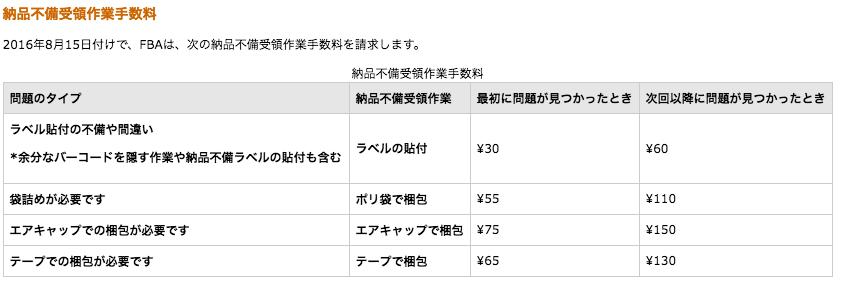 スクリーンショット 2016-07-13 0.24.38